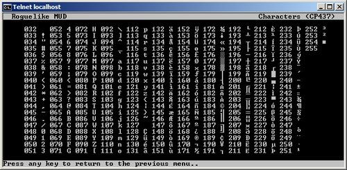 Screenshot of the CP437 character set enumerated in Windows Telnet