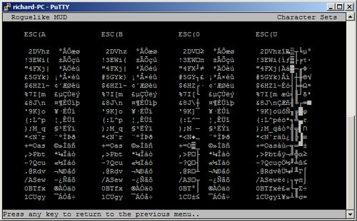 Screenshot of the available character sets enumerated in Putty